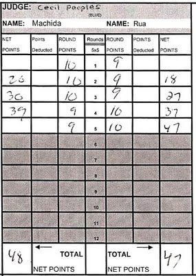 UFC 104 Scorecard 1
