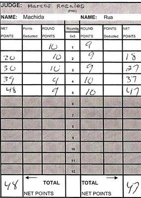 UFC 104 Scorecard 2