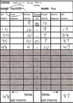 UFC 104 Scorecard 3